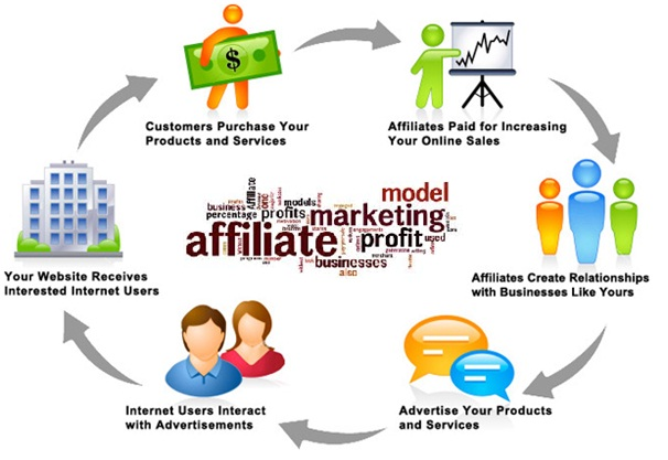 Affiliate-Marketing-Tips9.jpg