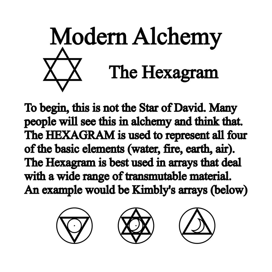 Alchemy A General Look At Its Origin Purpose And Levels Frizemedia