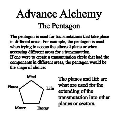 #Alchemy - Physical Alchemy Biological Psychological Transcendental
