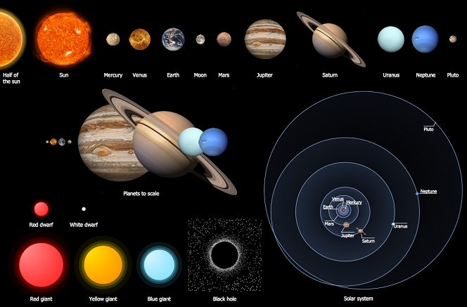 #Astronomy - The History of #Astrography #FrizeMedia